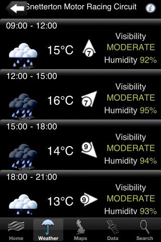 Sunday Snetteron Forecast For Rain
